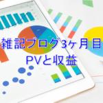 雑記ブログ開設3ヶ月目PV(アクセス数)と収益