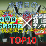 【水曜日のダウンタウン】視聴率ランキングBEST10