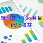 雑記ブログ開設8ヶ月目PV(アクセス数)と収益